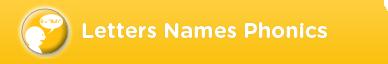 Letters Names Phonics